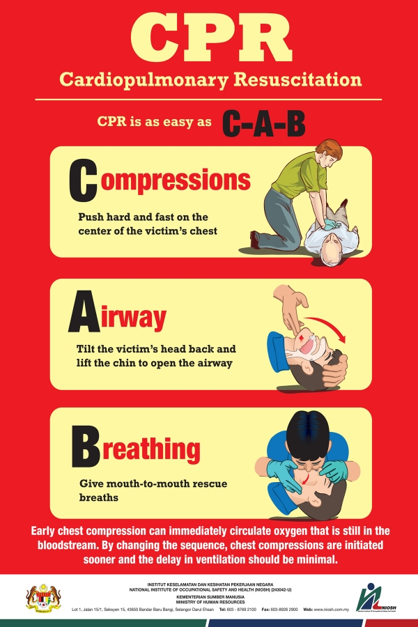 CPR (Cardiopulmonary Resuscitation)